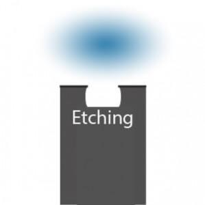 Bosch DRIE 2