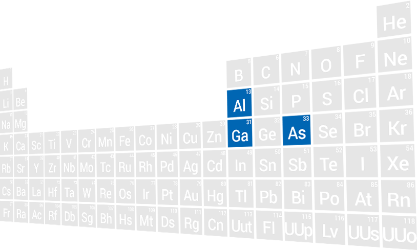 AlGaAs (Periodic Table)