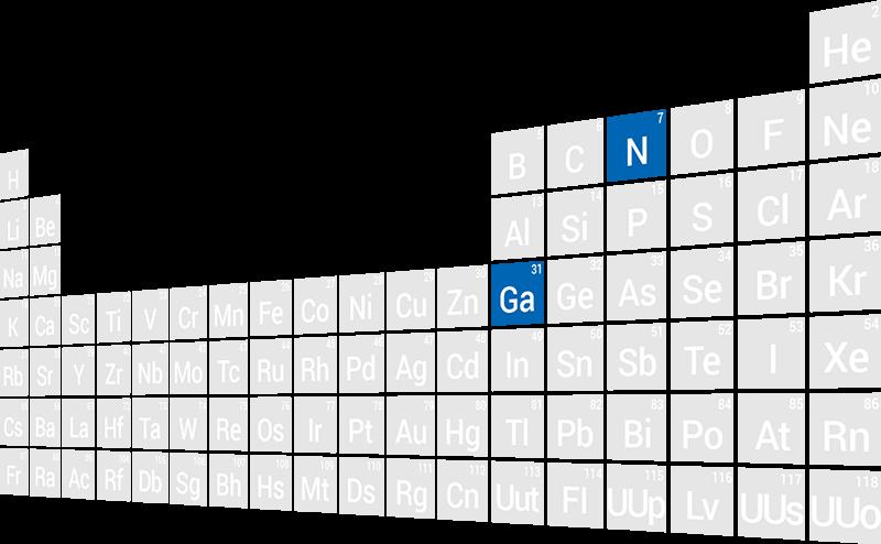 Gallium Nitride in Periodic Table