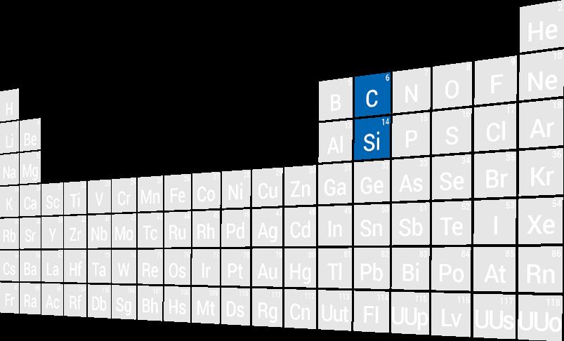 Periodic Table (Silicon Carbide)