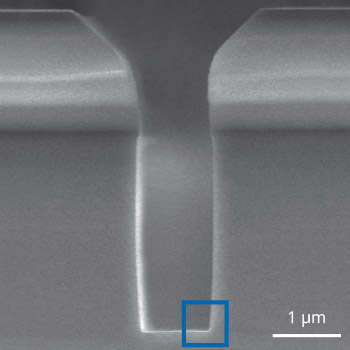 Microtrench Free Silicon Carbide Etching
