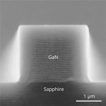 Anisotropic GaN Etching