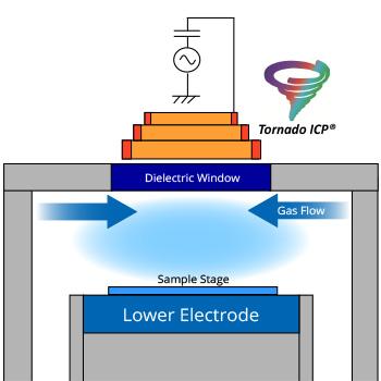 Tornado ICP Coil